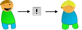 Emisor y receptor